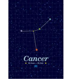 Cancer (Constellation)