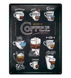 Anatomy of Coffee Metal wall sign 30x40cm
