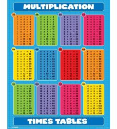 Multiplication Times Tables Poster 40x50cm