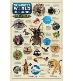 Guinness World Records - Creatures