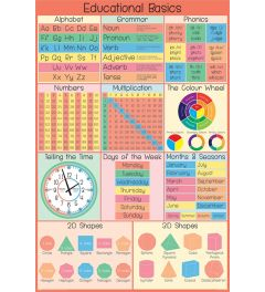 Educational Basics Poster 61x91.5cm