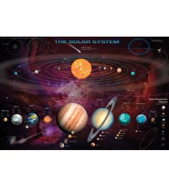 The Solar System Poster 91.5x61cm